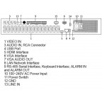 Dvr 32 de canale Hybrid HDVTI Hikvision